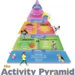 OMS y actividad física